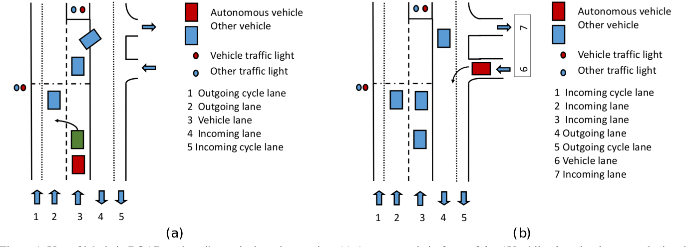 Figure 1 for ROAD: The ROad event Awareness Dataset for Autonomous Driving
