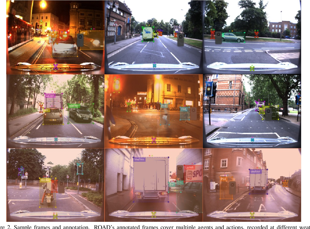 Figure 4 for ROAD: The ROad event Awareness Dataset for Autonomous Driving