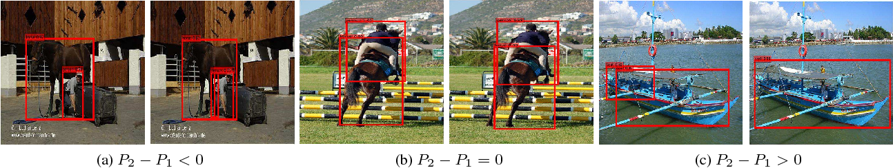 Figure 2 for Adaptive Feeding: Achieving Fast and Accurate Detections by Adaptively Combining Object Detectors