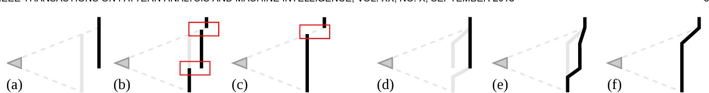 Figure 4 for SurfelMeshing: Online Surfel-Based Mesh Reconstruction