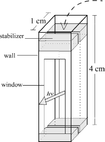Fig. 1. Schematic diagram of the homemade cell.