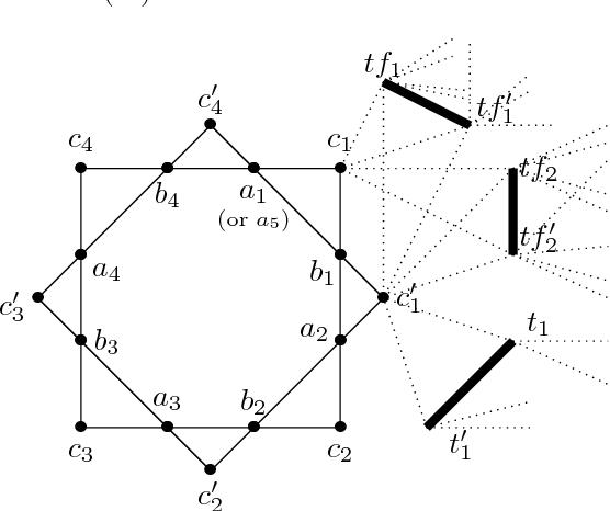 Figure 2 for Semi-supervised clustering for de-duplication