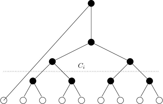 Figure 3 for Semi-supervised clustering for de-duplication