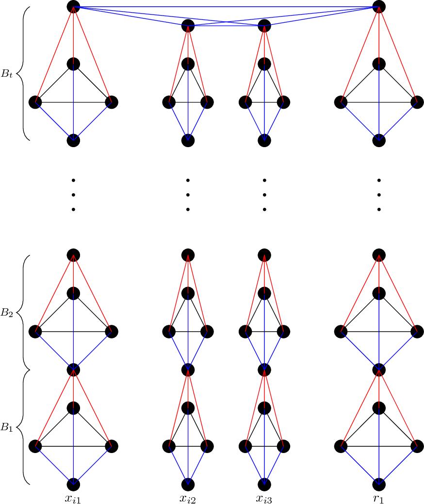 Figure 1 for Semi-supervised clustering for de-duplication