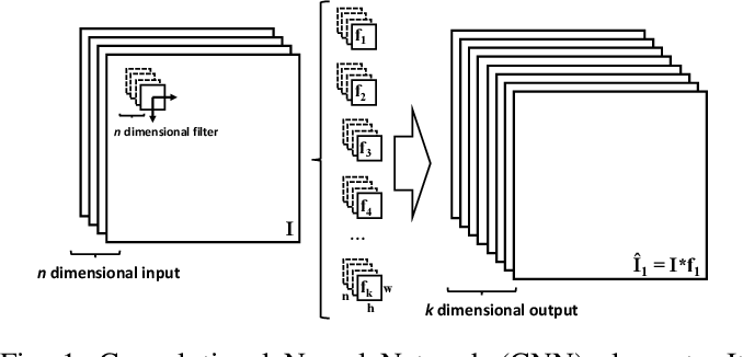 Figure 1 for Towards CNN Map Compression for camera relocalisation
