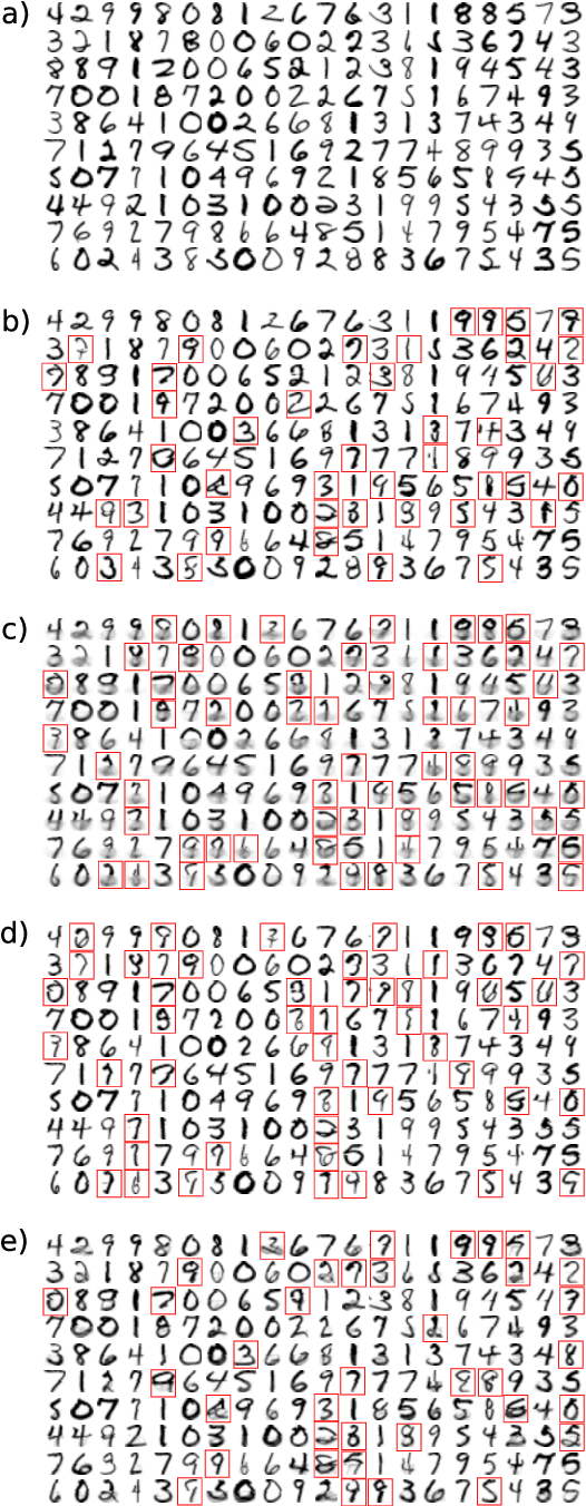 Figure 4 for Random Forest regression for manifold-valued responses