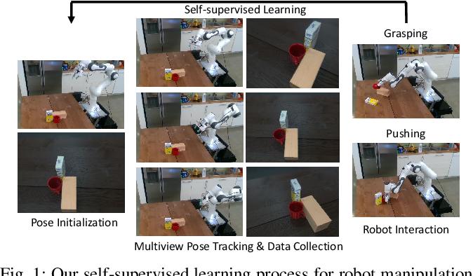 Figure 1 for Self-supervised 6D Object Pose Estimation for Robot Manipulation