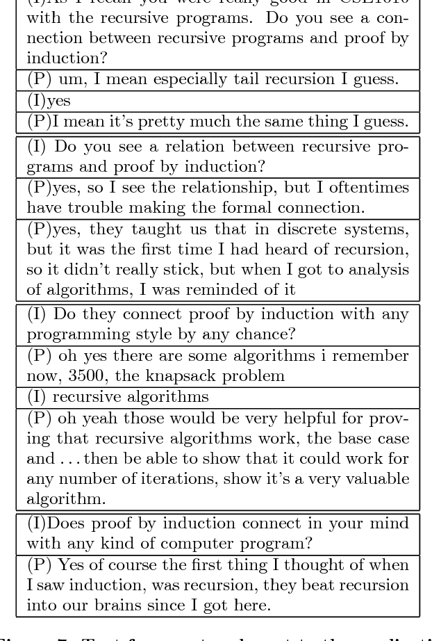 Figure 7 Text Fragments Relevant To The Application Of Proof By Induction Recursive Algorithms