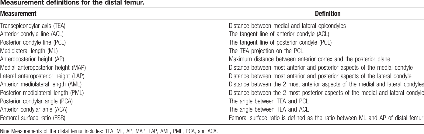 PDF] Morphologic features of the distal femur and tibia