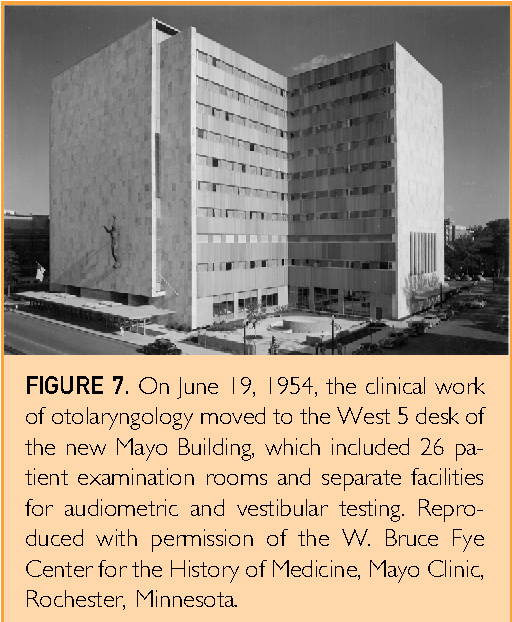 Figure 6 from The History of Otorhinolaryngology at Mayo Clinic