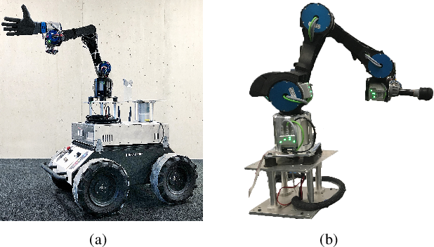Figure 3 for Contact-Implicit Trajectory Optimization for Dynamic Object Manipulation