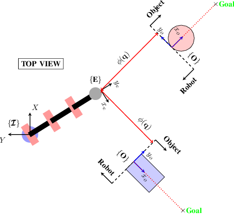 Figure 4 for Contact-Implicit Trajectory Optimization for Dynamic Object Manipulation