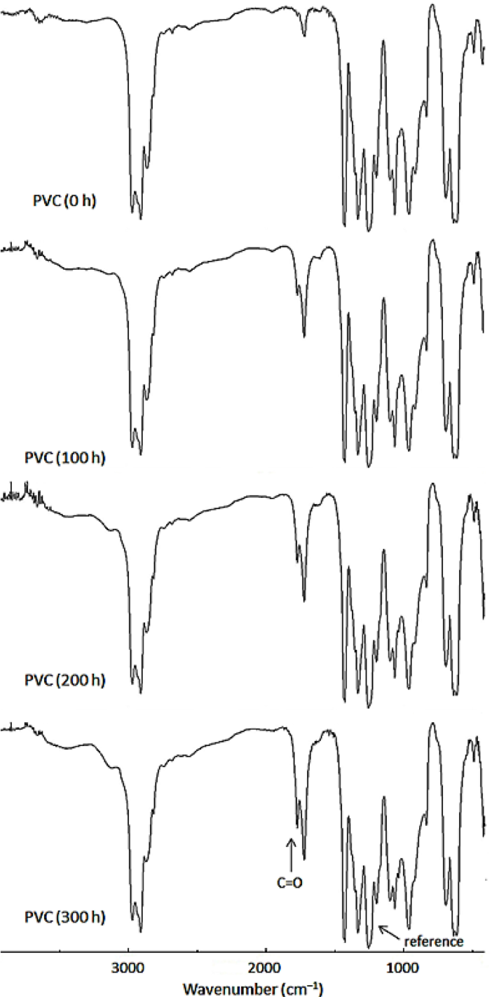 Figure 3 from The Morphology and Performance of Poly(Vinyl