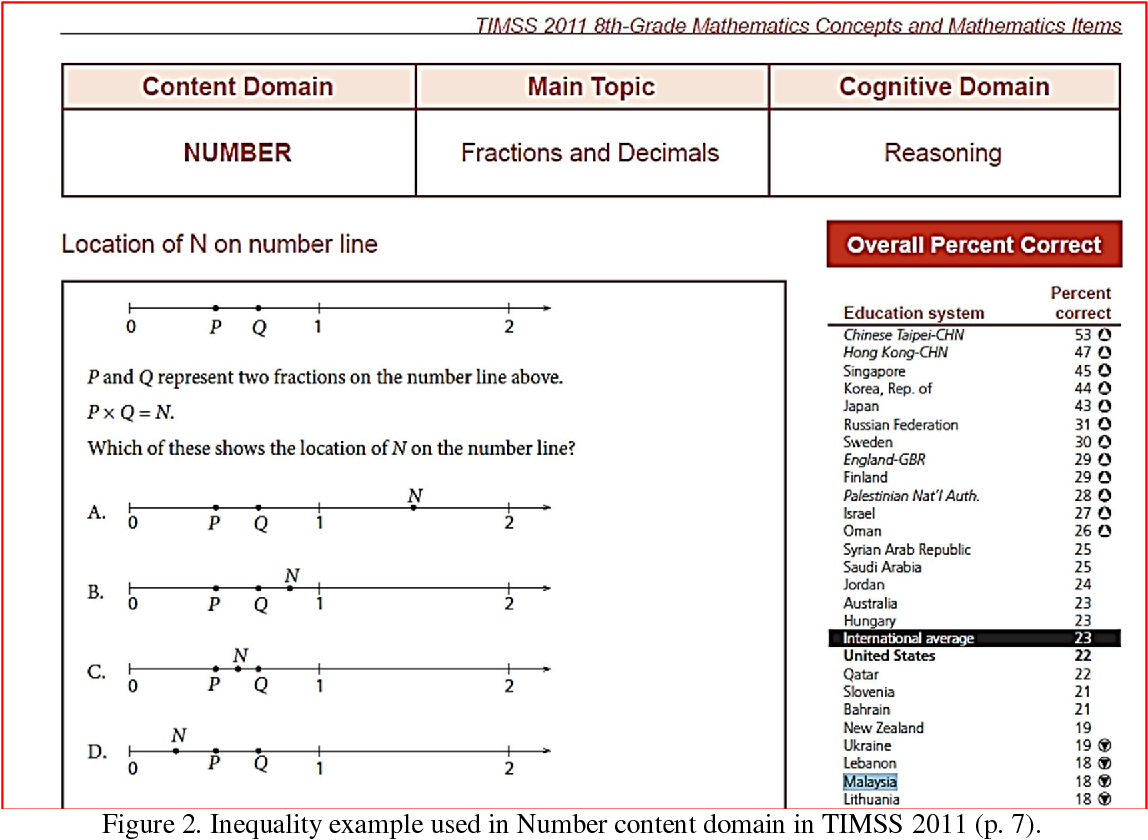 PDF] Investigating the content of mathematics textbook used