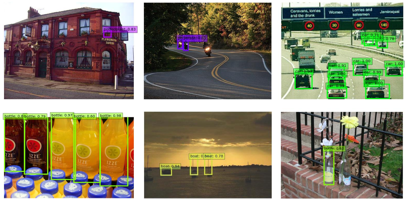 Figure 2 for MDSSD: Multi-scale Deconvolutional Single Shot Detector for Small Objects