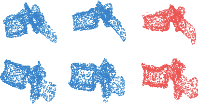 Figure 1 for Probabilistic Point Cloud Reconstructions for Vertebral Shape Analysis