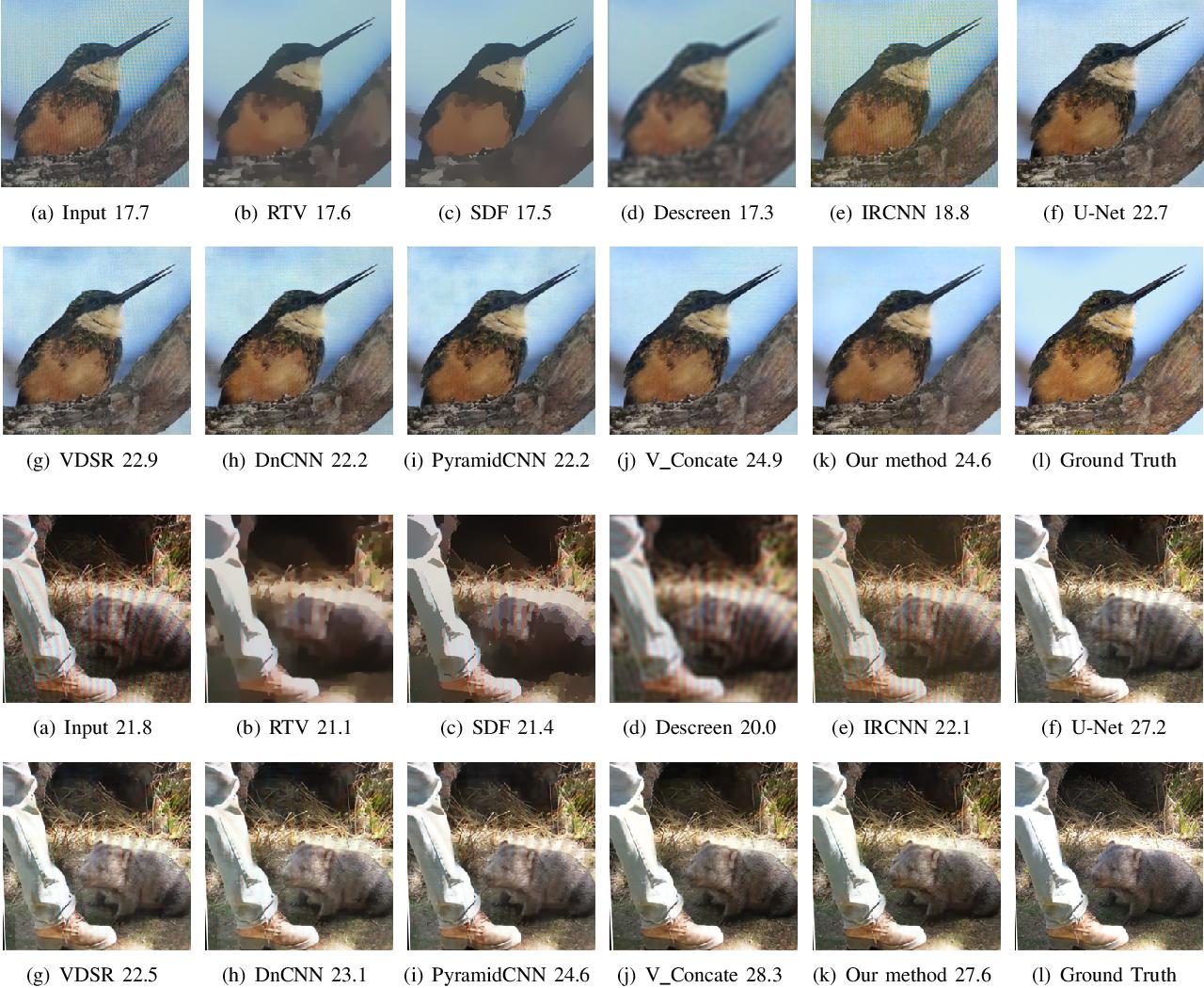 Figure 4 for Moiré Photo Restoration Using Multiresolution Convolutional Neural Networks