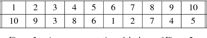 Figure 3. Array representation of the heap of Figure 2.