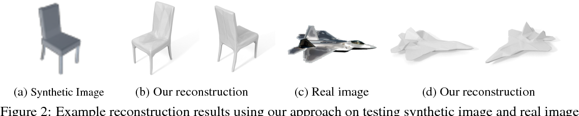 Figure 3 for Soft Rasterizer: Differentiable Rendering for Unsupervised Single-View Mesh Reconstruction