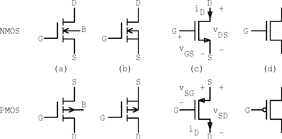 Figure 1 From Review Active Devices In Microelectronic Circuits