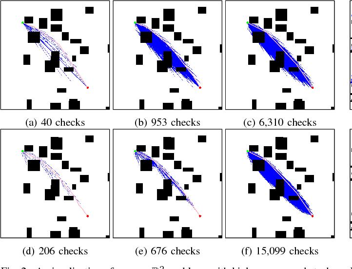 Figure 2 for Densification Strategies for Anytime Motion Planning over Large Dense Roadmaps