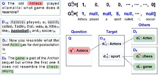 Figure 3 for Knowledge-Aided Open-Domain Question Answering