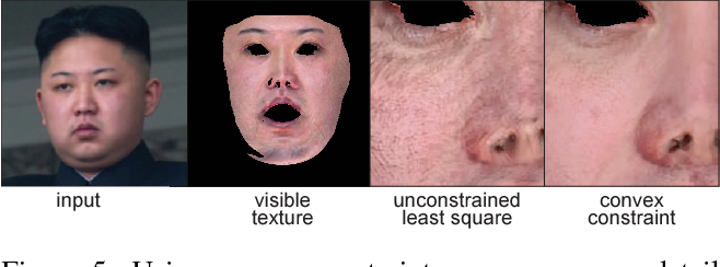 Figure 4 for Photorealistic Facial Texture Inference Using Deep Neural Networks