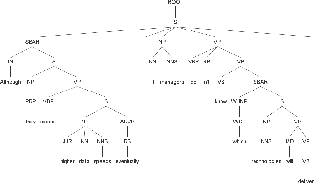 Figure 4 for Feature reinforcement with word embedding and parsing information in neural TTS