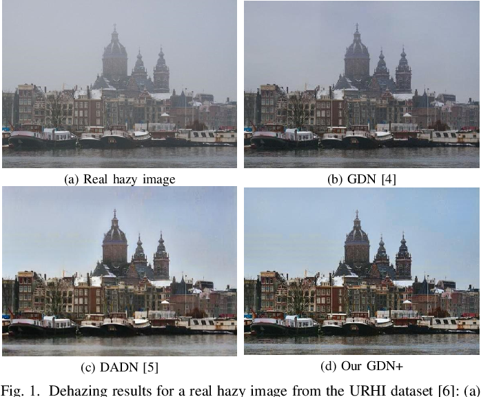 Figure 1 for GridDehazeNet+: An Enhanced Multi-Scale Network with Intra-Task Knowledge Transfer for Single Image Dehazing
