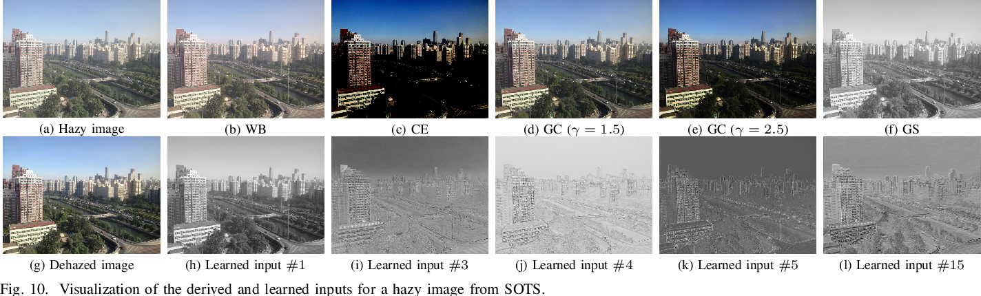 Figure 2 for GridDehazeNet+: An Enhanced Multi-Scale Network with Intra-Task Knowledge Transfer for Single Image Dehazing