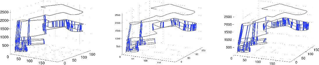 Figure 2 for Sparse Optimization for Robust and Efficient Loop Closing