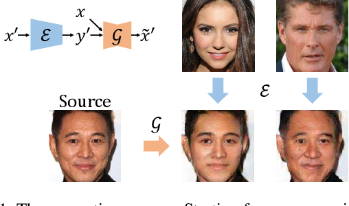 Figure 1 for Robust Conditional GAN from Uncertainty-Aware Pairwise Comparisons