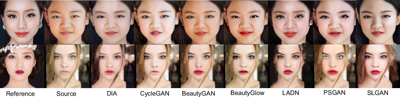Figure 3 for SLGAN: Style- and Latent-guided Generative Adversarial Network for Desirable Makeup Transfer and Removal