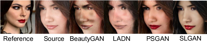 Figure 4 for SLGAN: Style- and Latent-guided Generative Adversarial Network for Desirable Makeup Transfer and Removal
