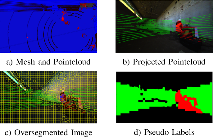 Figure 3 for Self-Improving Semantic Perception on a Construction Robot
