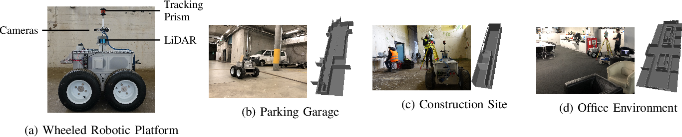 Figure 4 for Self-Improving Semantic Perception on a Construction Robot