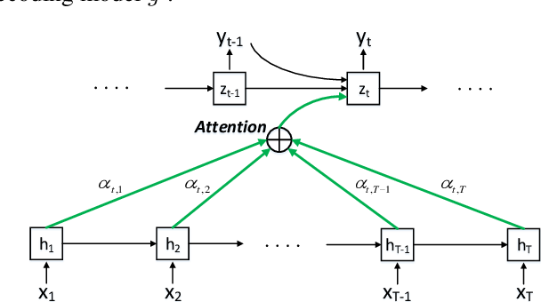 Figure 1 for Phonetic-attention scoring for deep speaker features in speaker verification