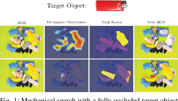 Figure 1 for X-Ray: Mechanical Search for an Occluded Object by Minimizing Support of Learned Occupancy Distributions