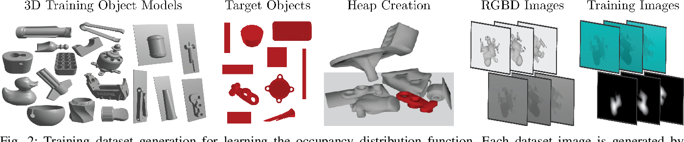 Figure 2 for X-Ray: Mechanical Search for an Occluded Object by Minimizing Support of Learned Occupancy Distributions