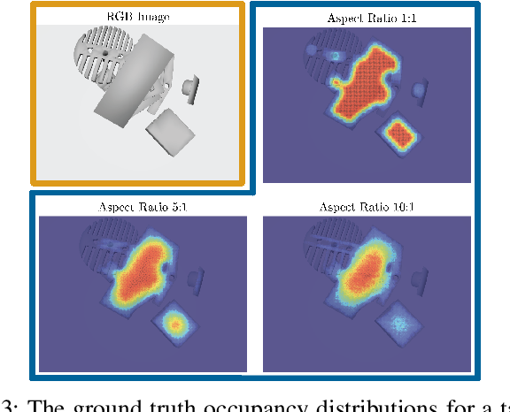 Figure 3 for X-Ray: Mechanical Search for an Occluded Object by Minimizing Support of Learned Occupancy Distributions