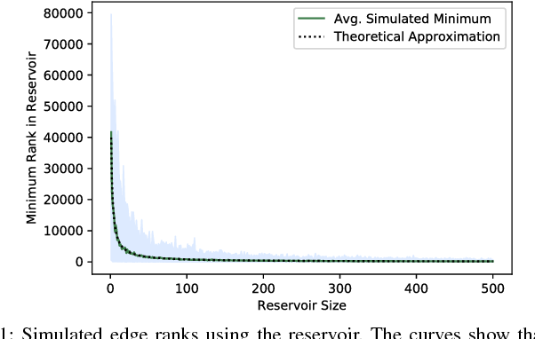 Figure 1 for Best-Choice Edge Grafting for Efficient Structure Learning of Markov Random Fields