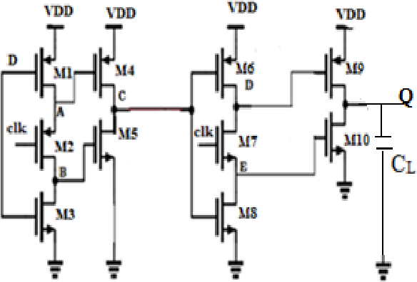 Figure 2 from BDD-based implementation of low power 32-bit