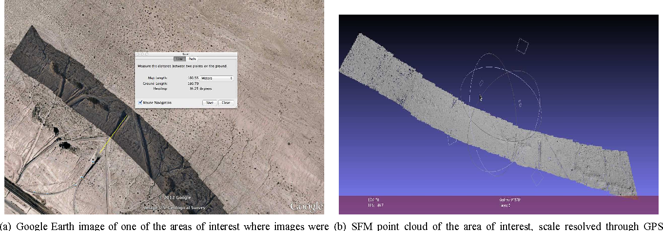 3D change detection using low cost aerial imagery - Semantic