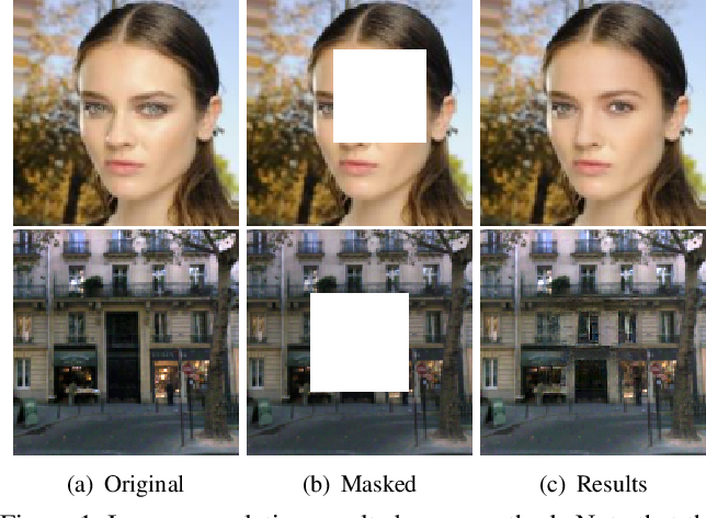 Figure 1 for Semantically Consistent Image Completion with Fine-grained Details