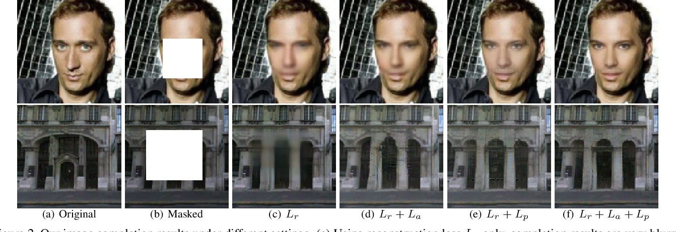 Figure 3 for Semantically Consistent Image Completion with Fine-grained Details