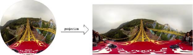 Figure 1 for Applying VertexShuffle Toward 360-Degree Video Super-Resolution on Focused-Icosahedral-Mesh