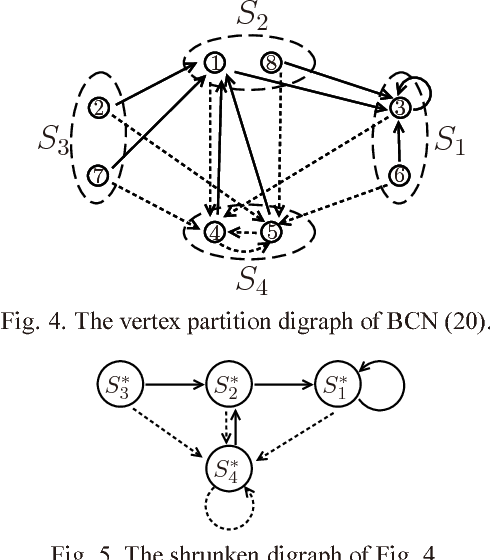 System Decompositions Of Multi Valued Boolean Control Networks