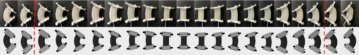 Figure 4 for A Validated Physical Model For Real-Time Simulation of Soft Robotic Snakes