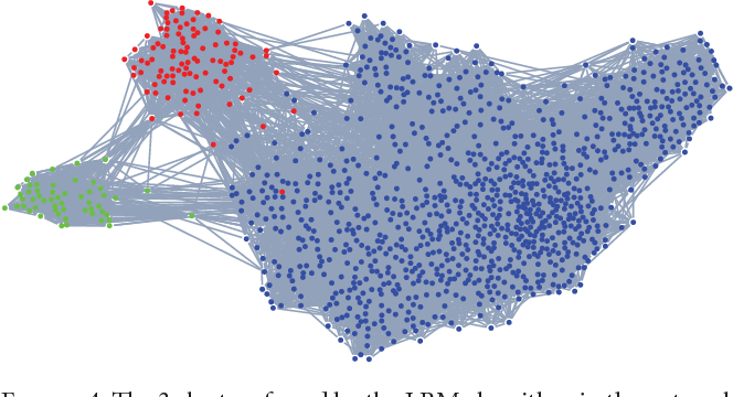 spectral clustering and biclustering bolla marianna