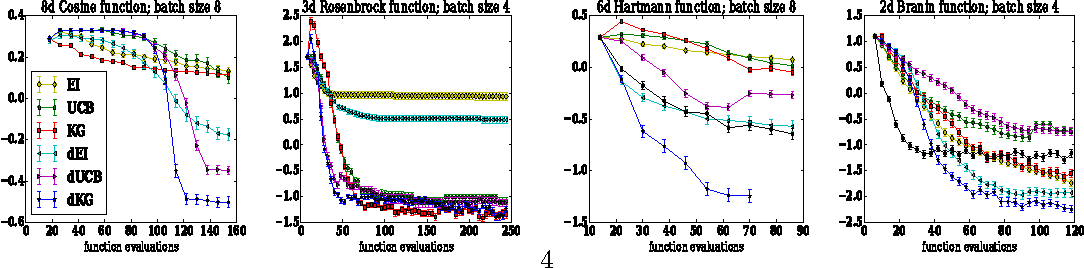 Figure 3 for Discretization-free Knowledge Gradient Methods for Bayesian Optimization